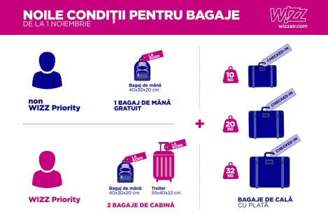 wizz-bagaje 1 nov 2018.jpg